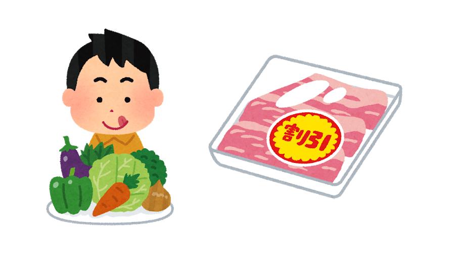 オーガニック食品と少し肉の事